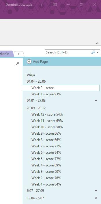 Strony dla poszczególnych tygodni - struktura w notatniku