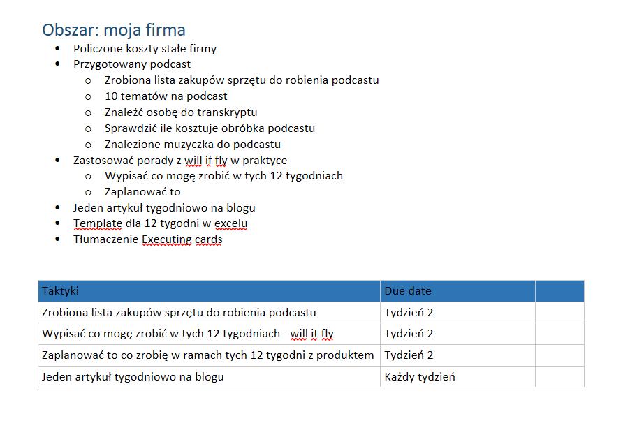 Plan na konkretny tydzień - obszar Moja firma
