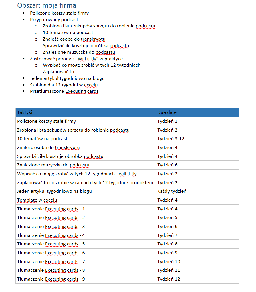 Przykładowy plan dla jednego z obszarów - Moja firma