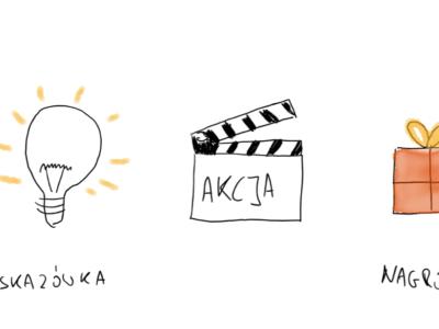 5 pomysłów na wykształcenie zwyczaju