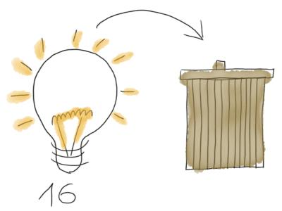 16 pomysłów aby być bardziej produktywnym